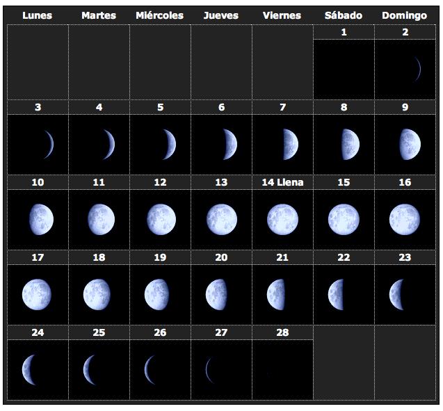 Calendario lunar febrero