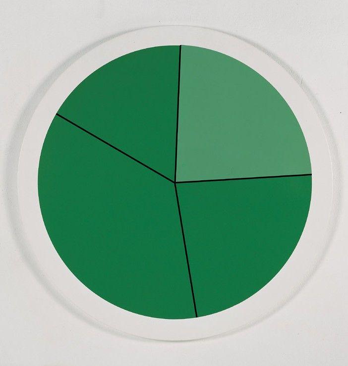 Institutional Green, Greg Bogin 1999 - Daimler Art Collection