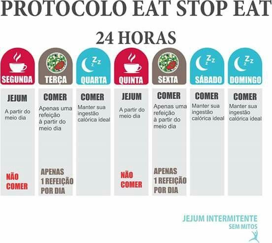 Lista de alimentos permitidos na dieta ravenna