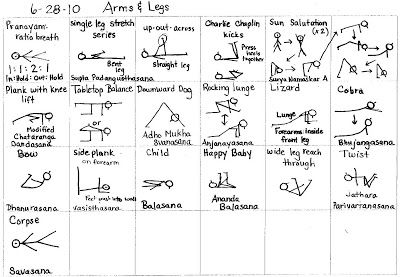 sweetwater organic farm  yoga stick figures yoga muscles