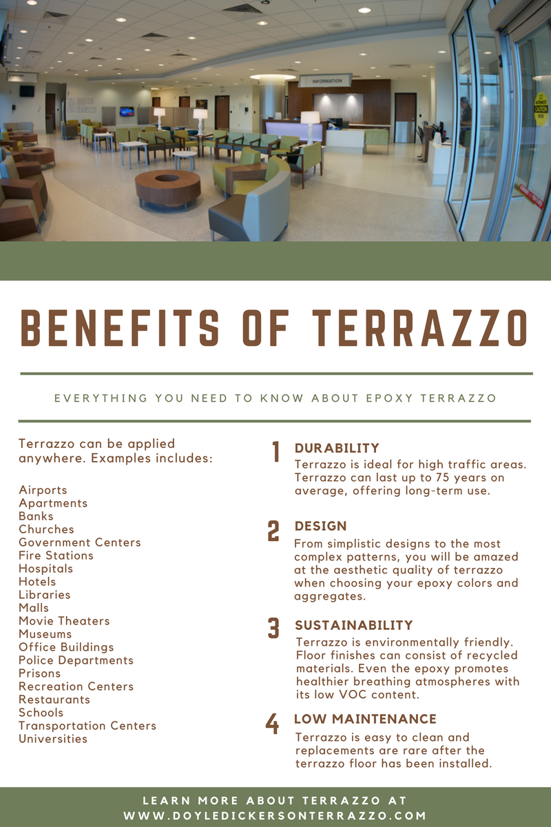 The Benefits Of Terrazzo Durability Design Sustainability