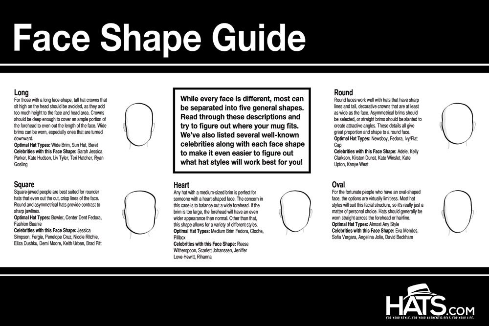 Face Shape Guide Face Shapes Guide Face Shapes Heart Face Shape