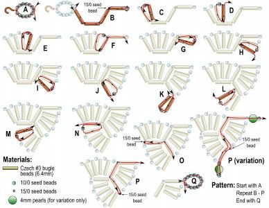 DIY Jewelry: FREE beading pattern for necklace woven with bugle beads and 10/0…
