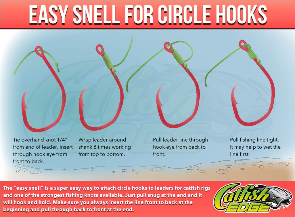 four fishing knots every catfish angler should know. Black Bedroom Furniture Sets. Home Design Ideas