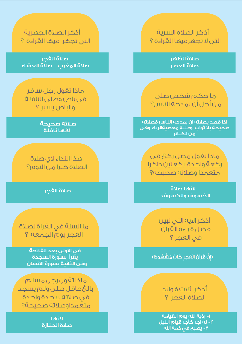 العاب تعليمية ومسابقات لتعليم الأطفال الصلاة والوضوء In 2020 App Layout Arabic Kids App