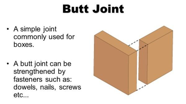 Common Types Of Wood Joints You Should Know Wood Joints Types