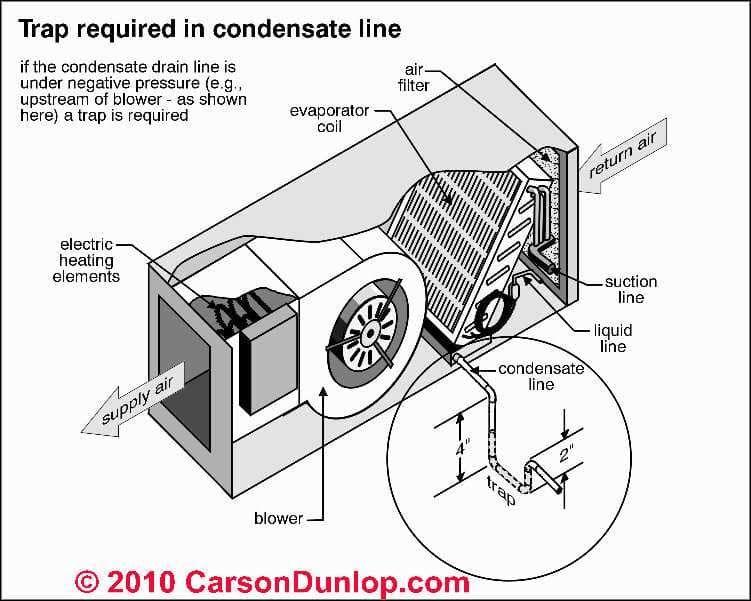 Image Result For Fan Coil Unit For Apartment Building Size Fan Coil Unit Heat Pump System Electric Heat Pump