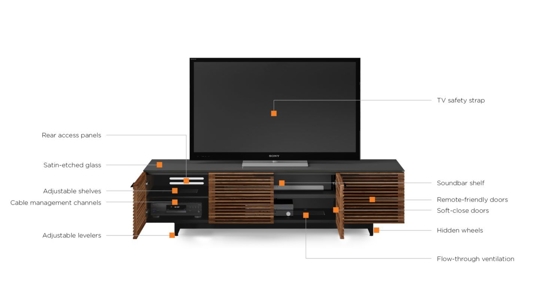 Corridor Media Console 8173 In 2021 Modern Tv Stand Tv Stand And Entertainment Center Media Console