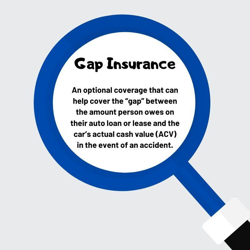 Gap insurance in 2020 car loans insurance car insurance