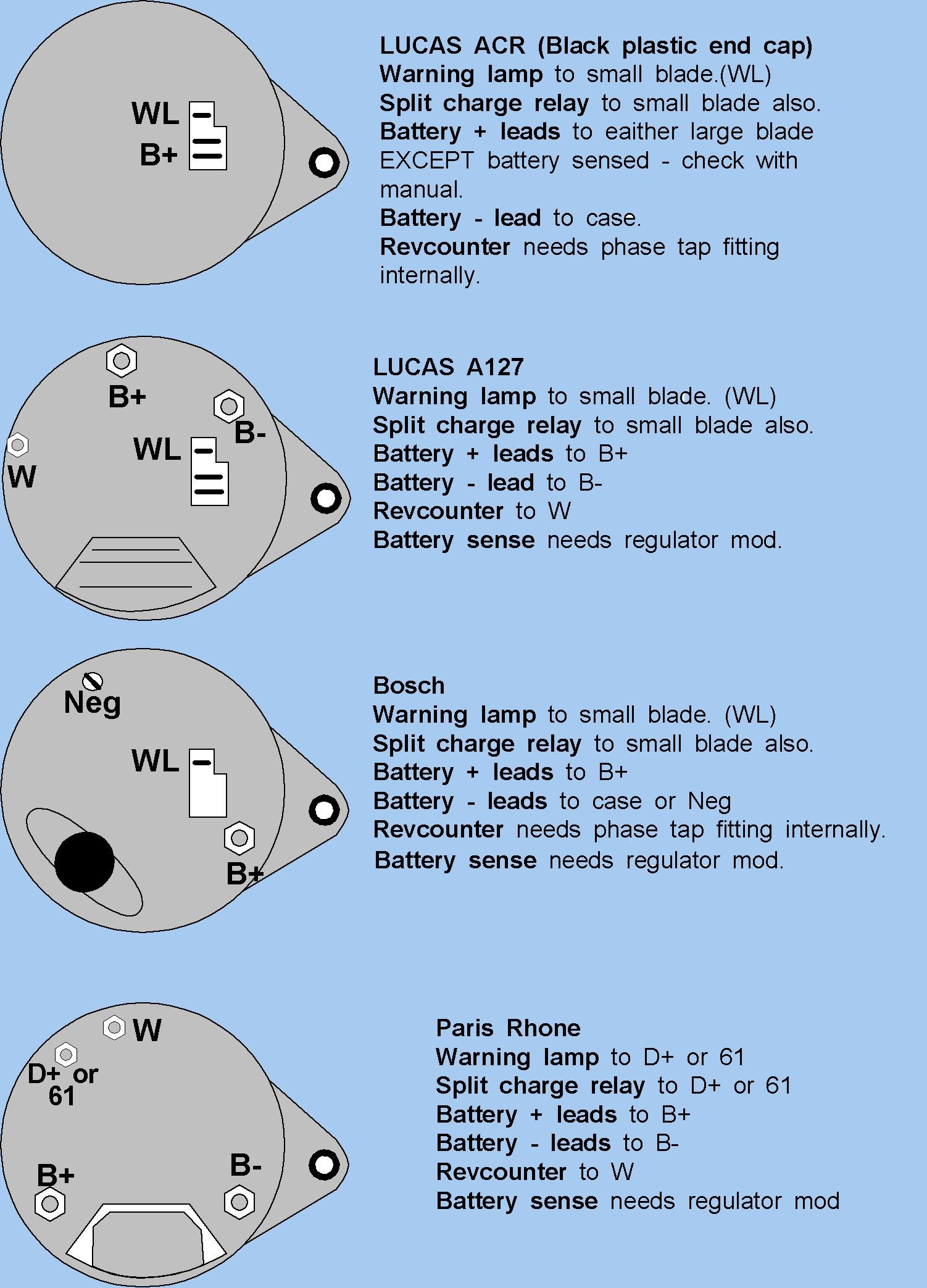 A127 Alternator Wiring Diagram