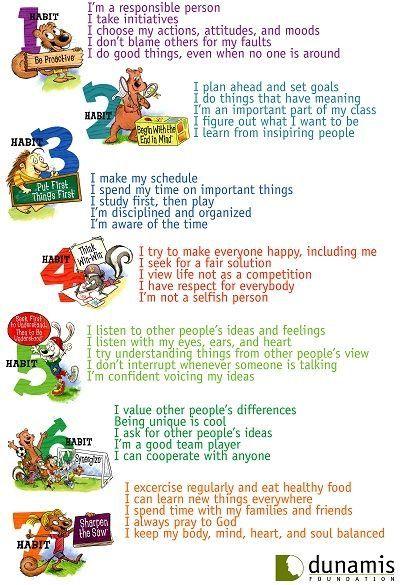 7 habits poster free pdf