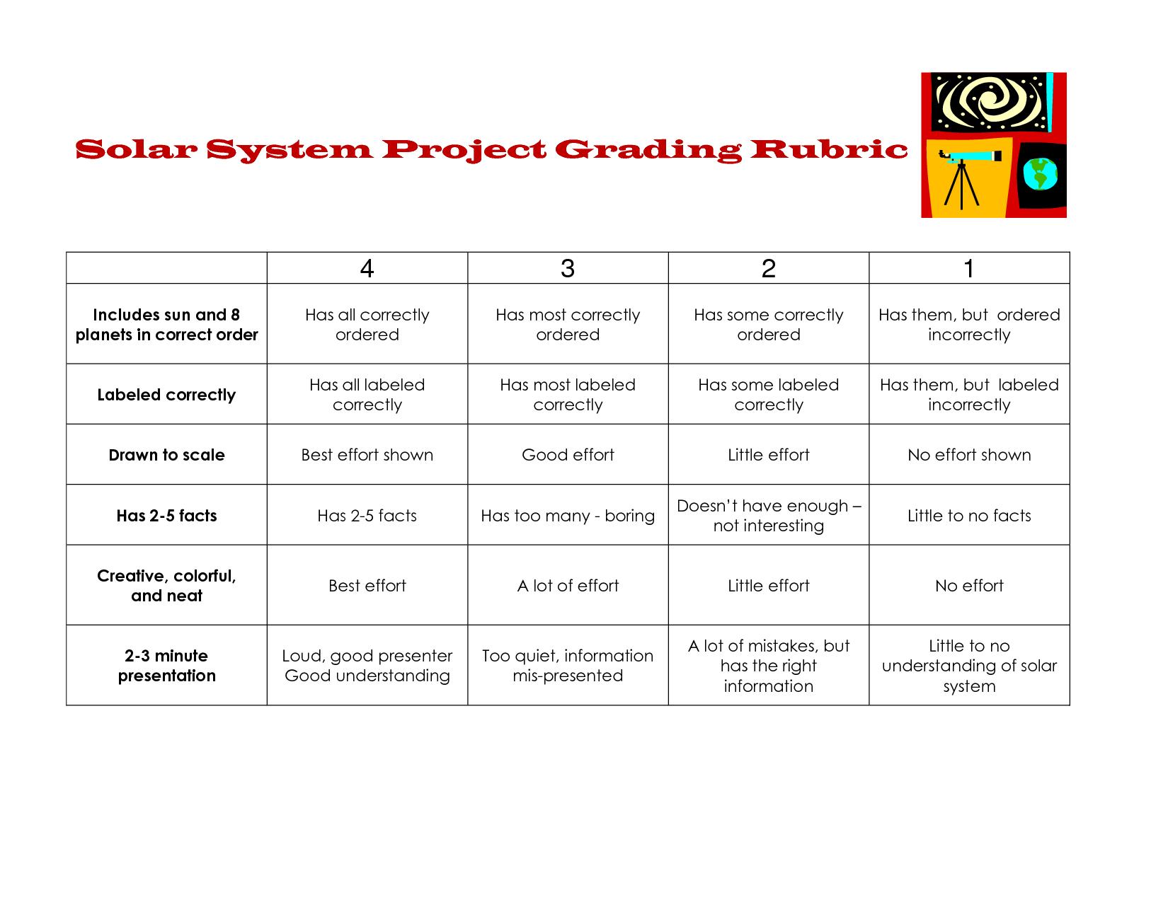 Solar System Project Grading Rubric
