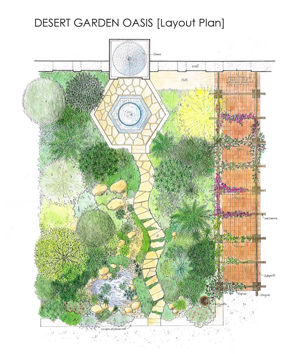Garden Design Layout Home Ideas Arab Plan Bahce Tasarimi Bahce