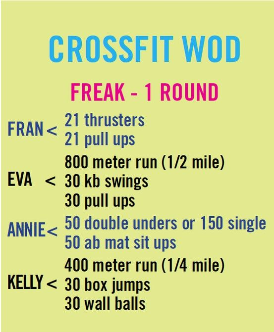 Crossfit Workouts: Crossfit Workout (WOD)