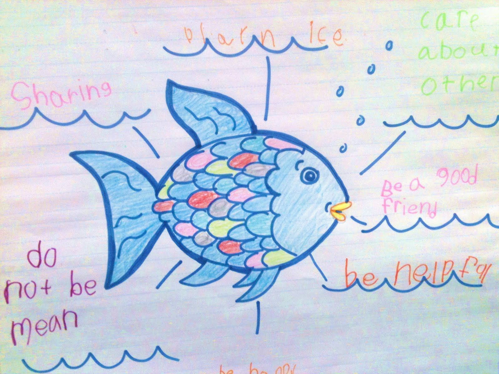 Interactive Rainbow Fish Chart
