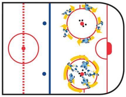 Small Area Games Usa Hockey Magazine Hockey Area Games Usa
