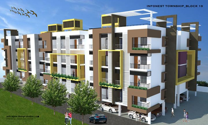 Residential Villas in Coimbatore | Residential apartments ...