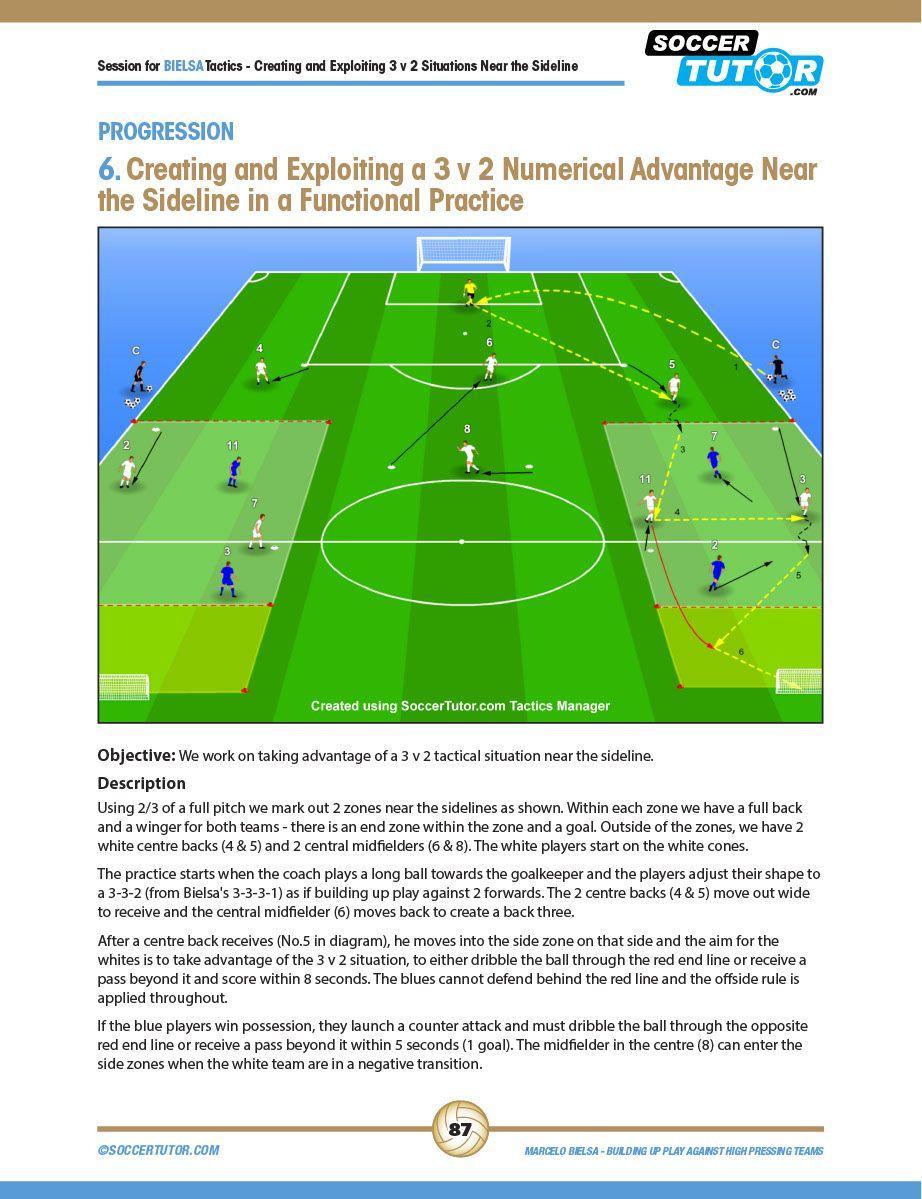 Marcelo Bielsa Tactics Creating And Exploiting 3v2 Situations 4 Practices 1 1 Pdf Shared Files Entrenamiento Futbol Entrenamiento Ejercicios De Futbol