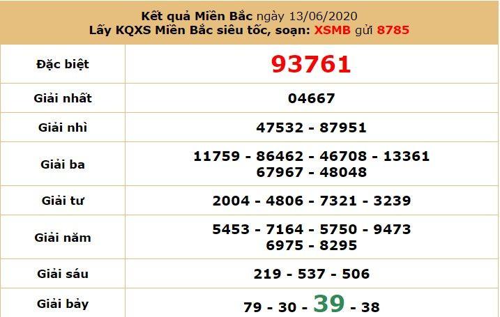 dự đoán xsmb ngày 14-6-2020 3