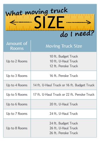 box truck size chart - Siteze