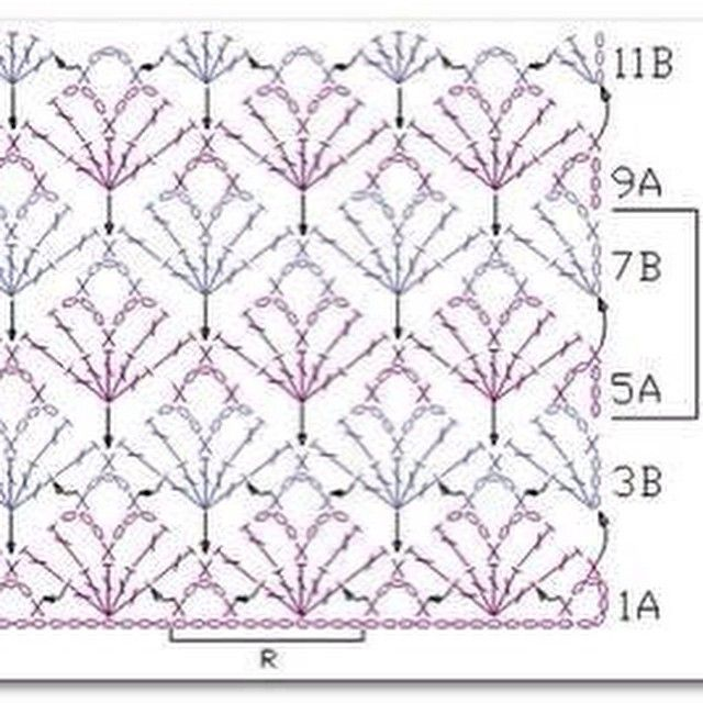 gráfico   puntos de mama   Pinterest   Puntadas, Ganchillo y Puntos