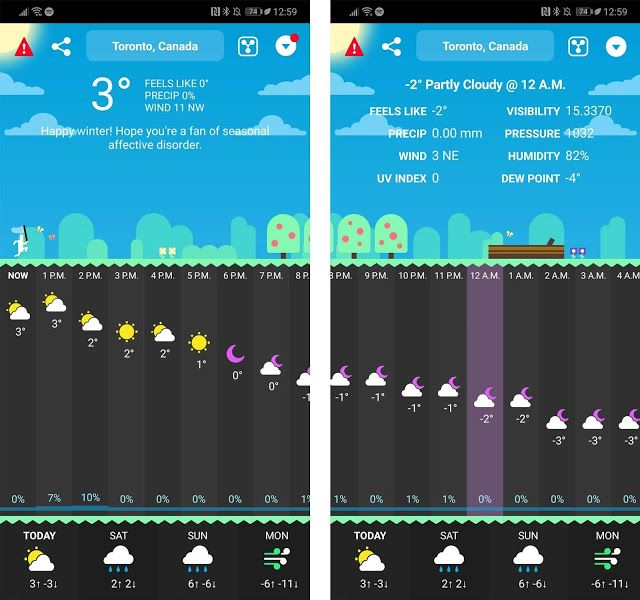 4. Carrot Weather Personal weather station, Weather data