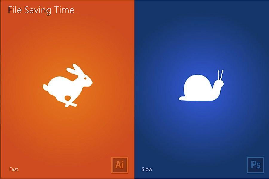 Kết quả hình ảnh cho illustrator vs photoshop