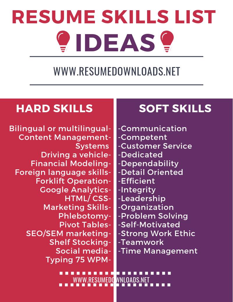 Need help adding resume skills to impress employers? We