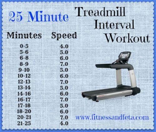 for treadmill fat incline loss walking