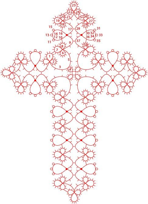 Pin By Liz Whidden Ellis On Tatting Crosses Pinterest Tatting