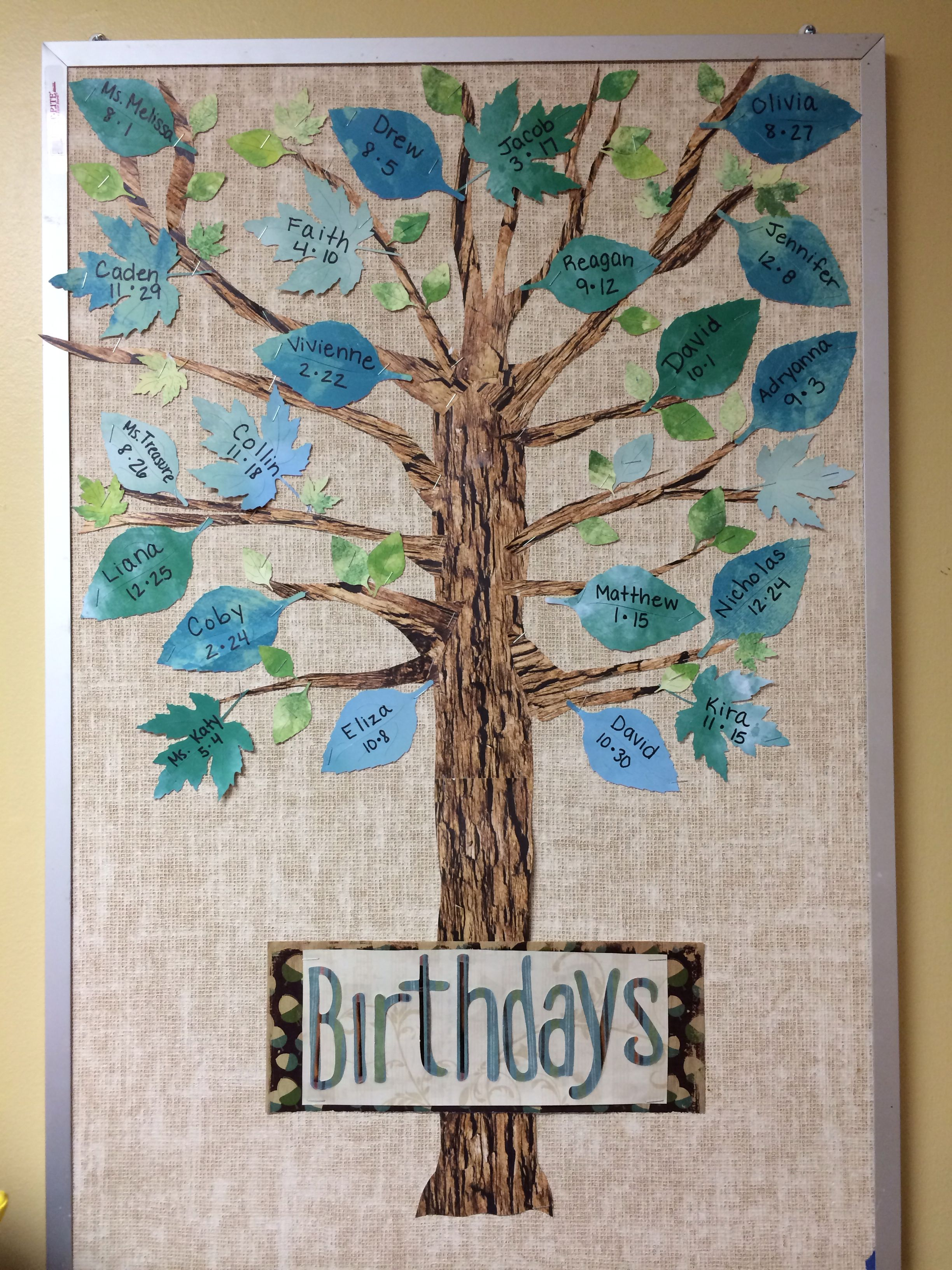 Birthday Board Nature Trees Preschool Classroom Natural