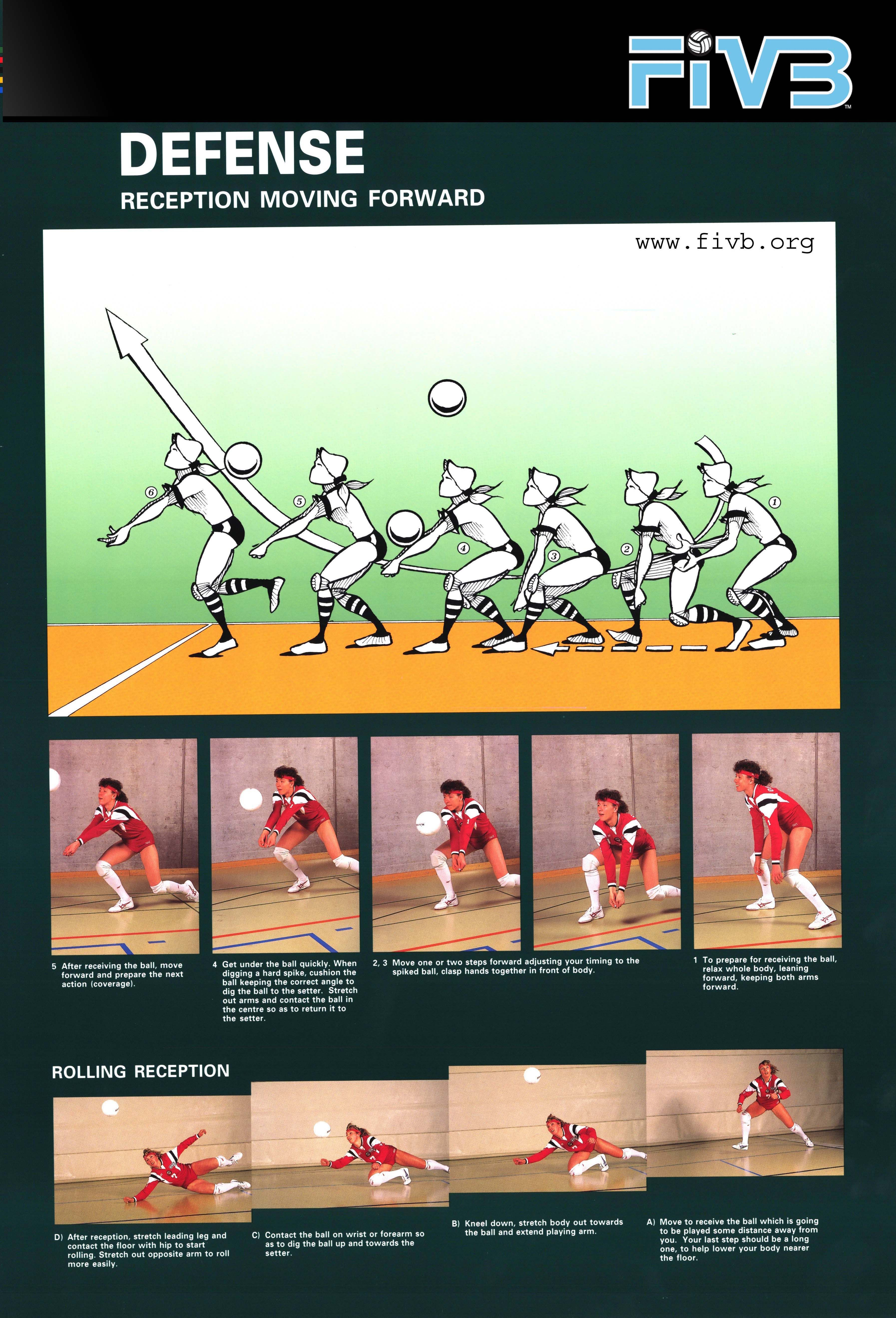 Pin By Jinwei Niu On Volleyball With Images Volleyball Drills Volleyball Conditioning Youth Volleyball