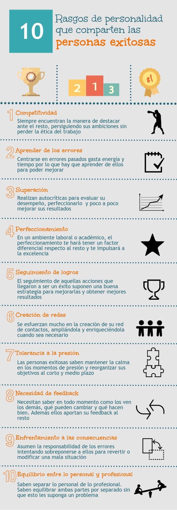 10 Rasgos De Personalidad De Las Personas De Exito Infografia Infographic Tics Y Formacion Rasgos De Personalidad Personas De Exito Personalidad