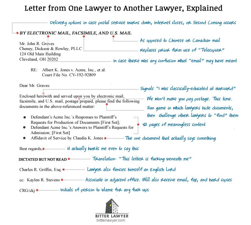 Small Version Of Annotated Lawyer Letter  Laughter