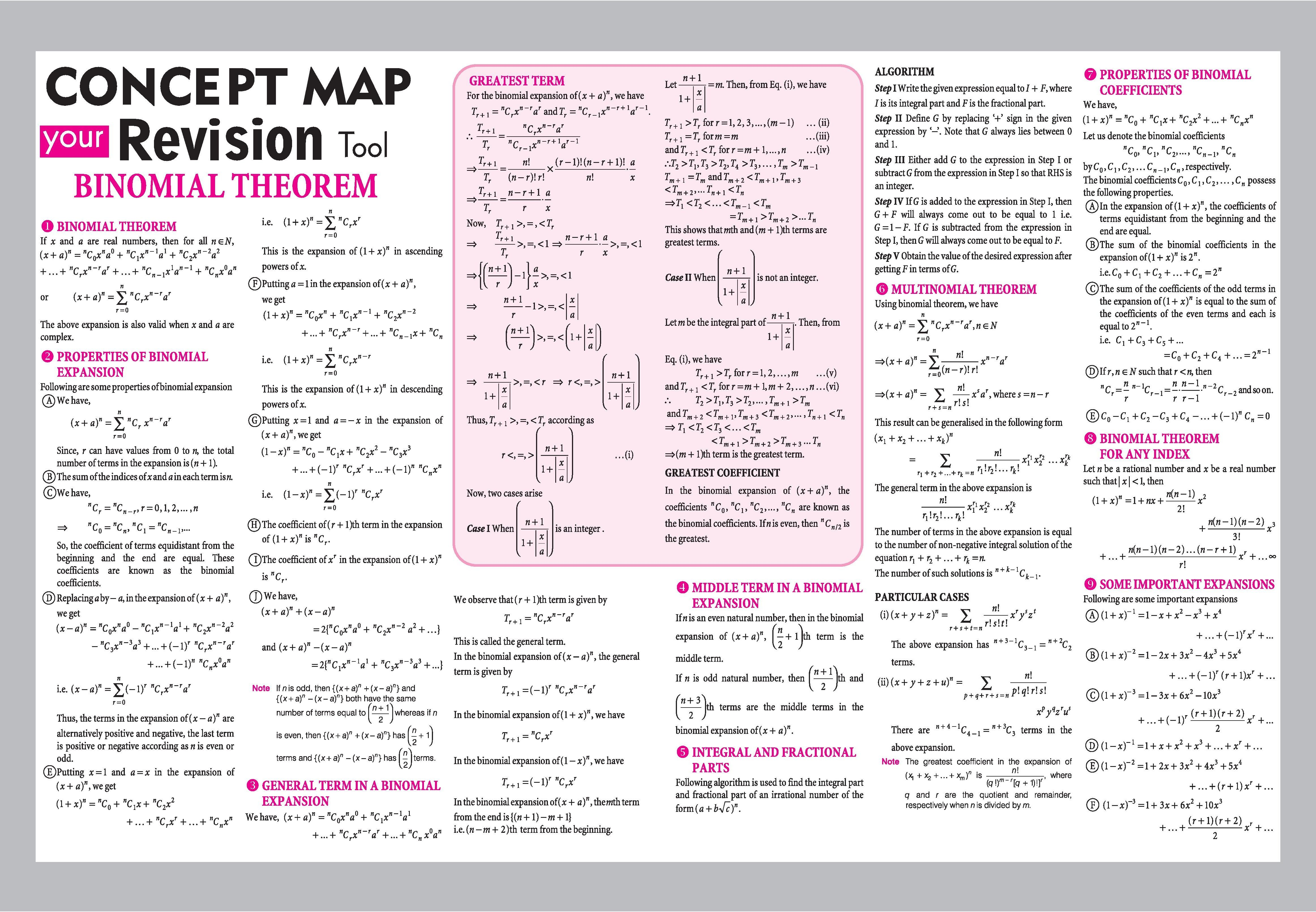 Binomial Theorem Concept Map Your Revision Tool Arihant Mathematics Spectrum Magazine Studying Math Mathematics Worksheets Mathematics Education
