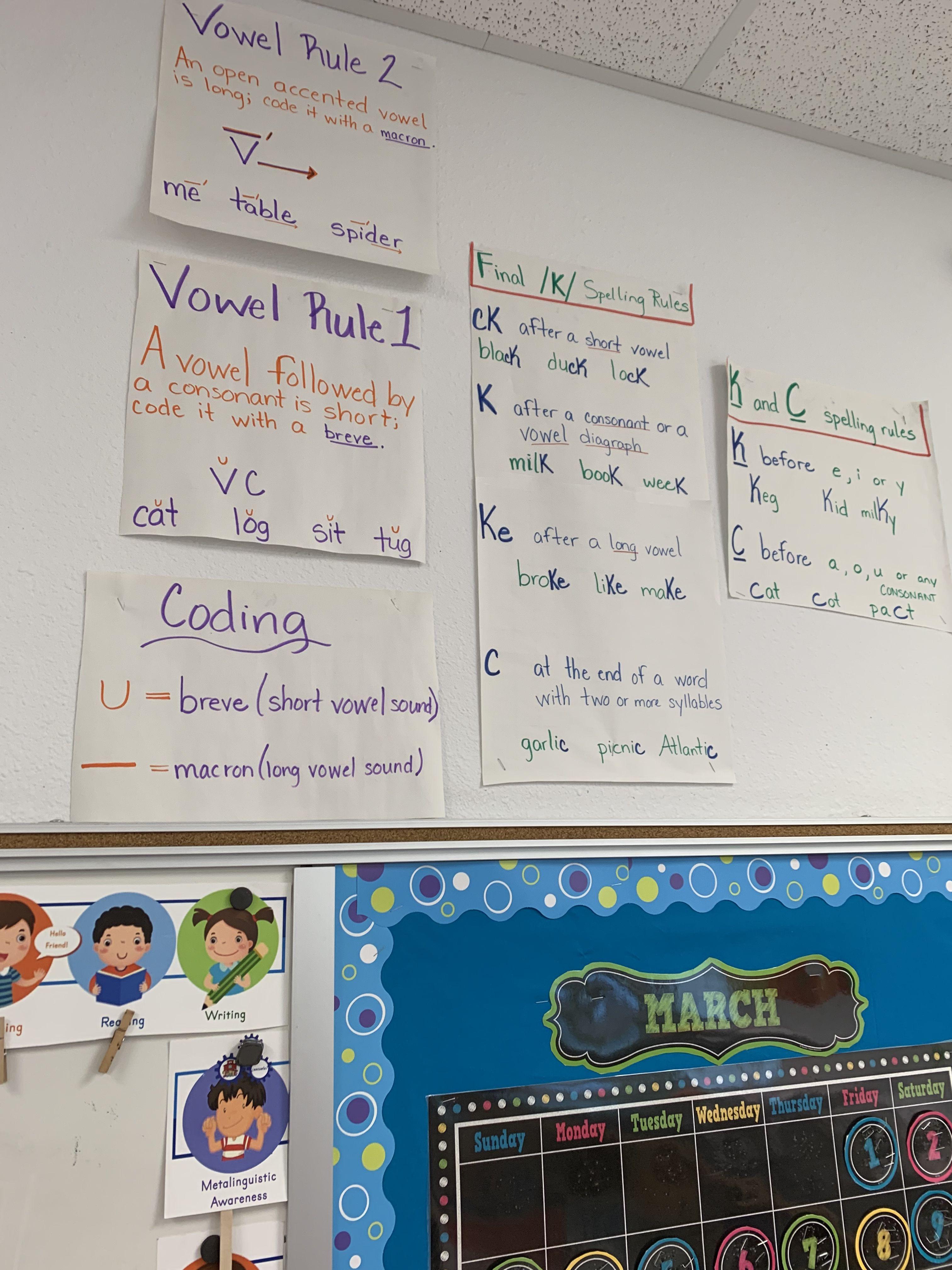 Saxon Phonics Program Coding First Grade Words Phonics Programs Saxon Phonics