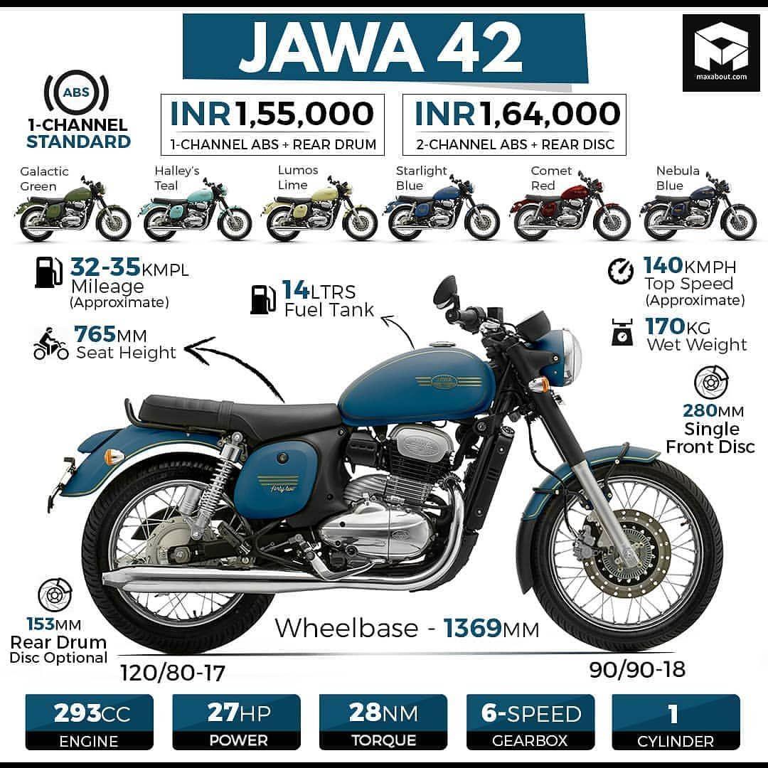 Jawa 42 Priceimage Color Mileage Etc Follow