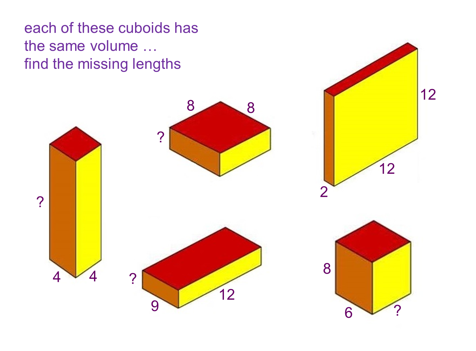 Cuboid Volumes And Surface Area