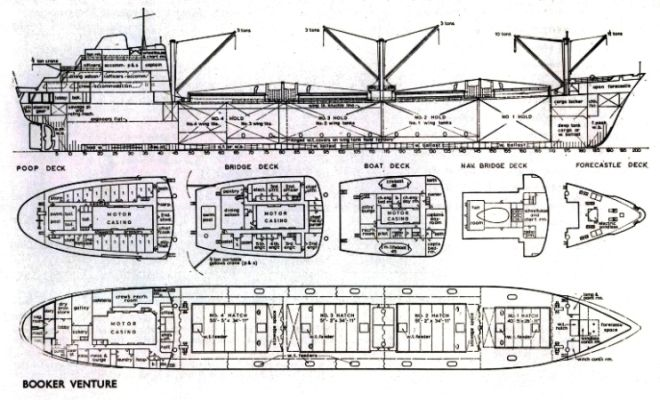 Line Drawing Of Container Ship