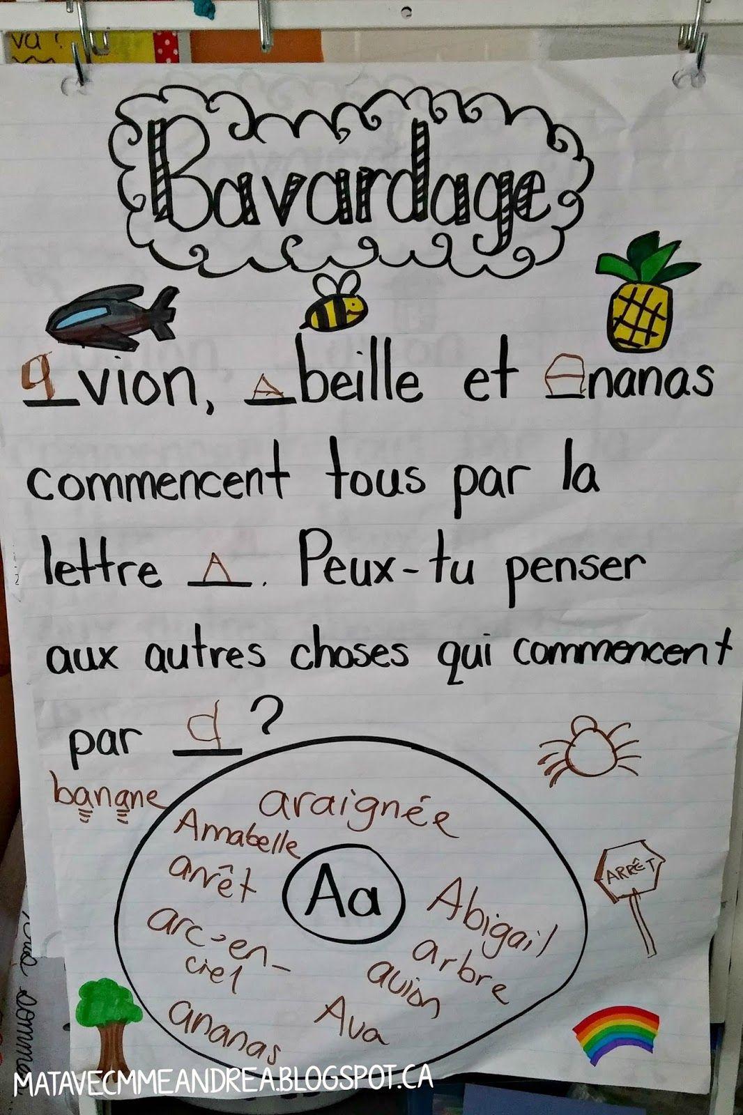 Des Idees Pour Enseigner L Alphabet En Francais
