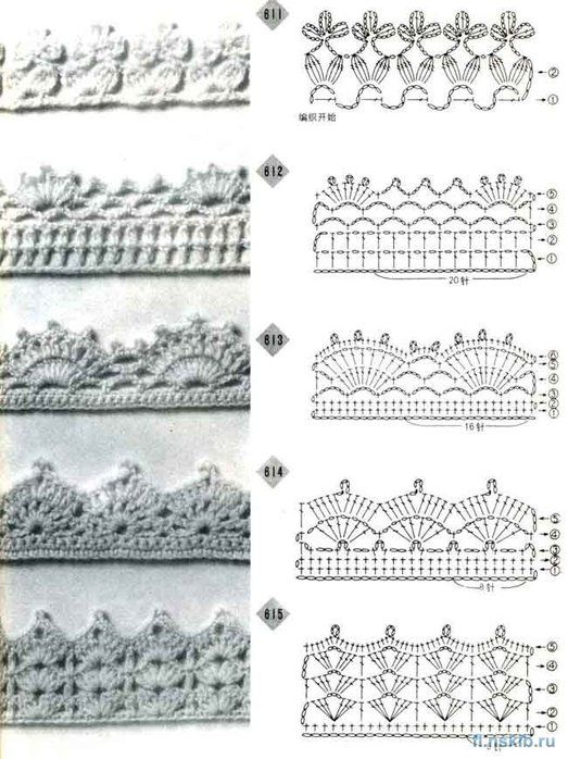 Crochet Edges Pattern An Entire Page Of Crocheted Edgings And Fascinating Crochet Edging Patterns