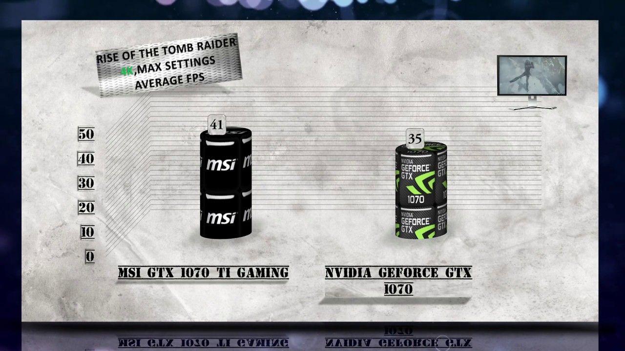 Msi Geforce Gtx 1070 Ti Gaming Vs Gtx 1070 Benchmark Review 1080p 14 Msi Games Benchmark