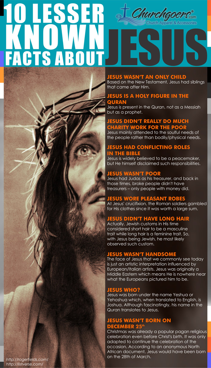 10 Lesser Known Facts About Jesus Jesus Facts Jesus Spiritual Truth