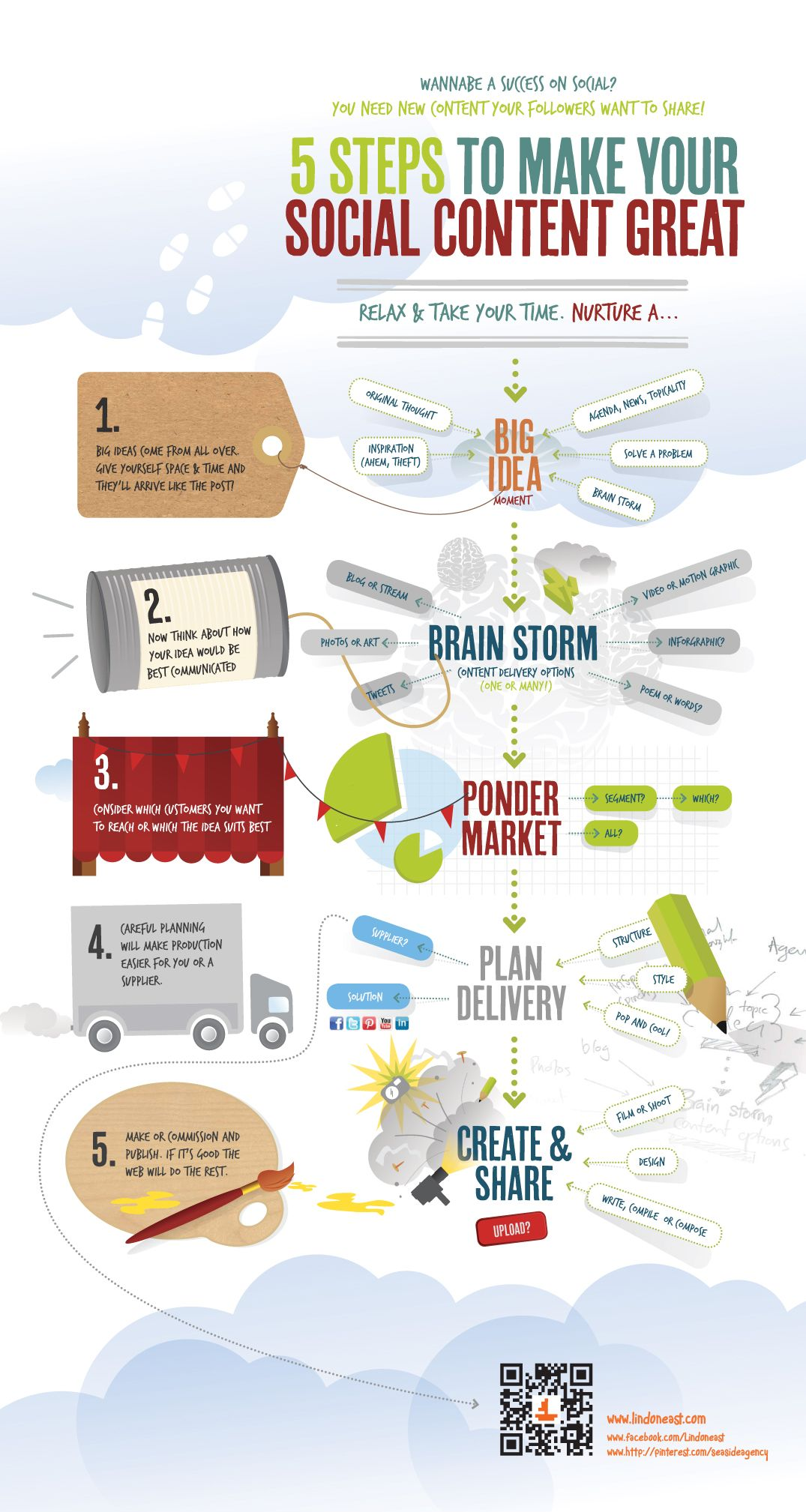 5 Steps To Great Social Content #Infographic