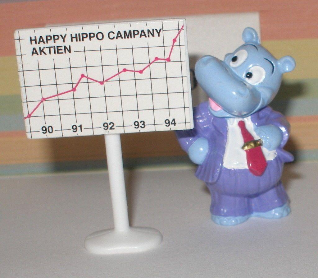 "14994 = Variante ""Hippo Boss"" Schild mit Aufkleber C(A)mpany"