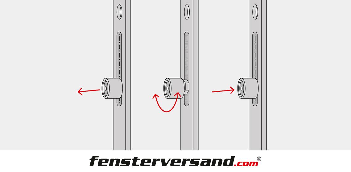 Fenster Anpressdruck einstellen | Basteln in 2019 | Fenster ...