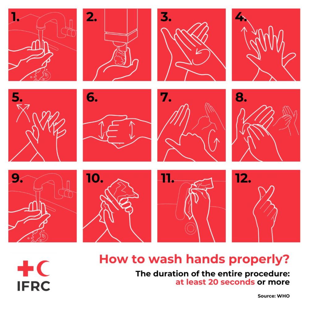 Canadian Red Cross on Twitter in 2020 Wash your hands