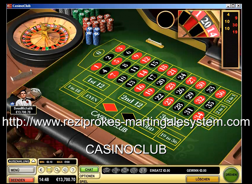 Red dog poker strategy