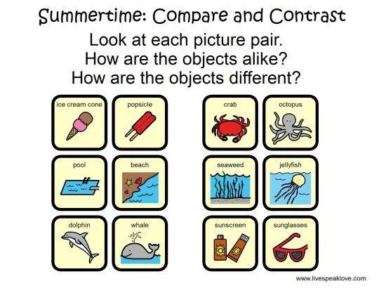 Summer Speech Language Activities Speech Language Activities