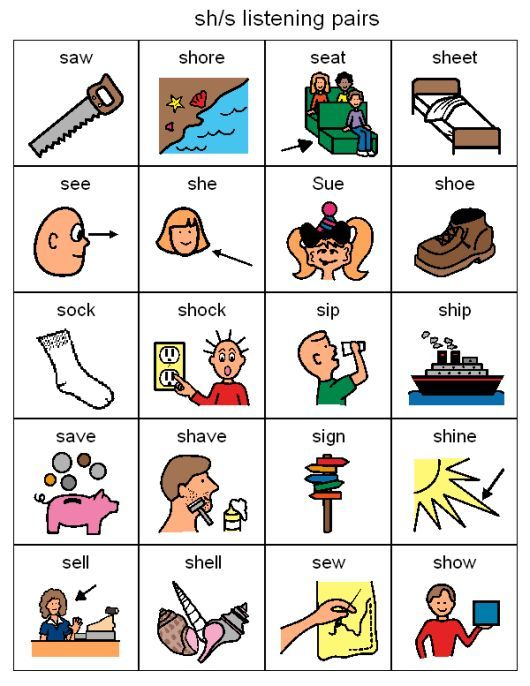 Esl 502 Wilkes Minimal Pairs Activity Articulation